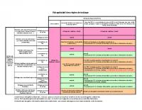 annexe-recapitulatif-regles-brulage-dechets-verts-1