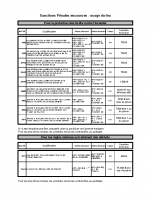 annexe-sanctions-penales-1